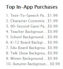 Tellagami in app purchases